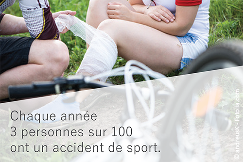 Accident de sport, accidents de sport, chiffre accidents de sport, chiffres accidents de sport, blessure sport, sport, sports